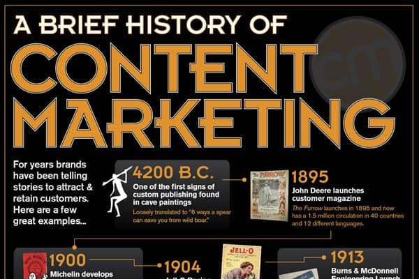 2-content-marketing