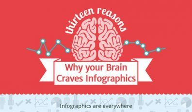 4-infographics