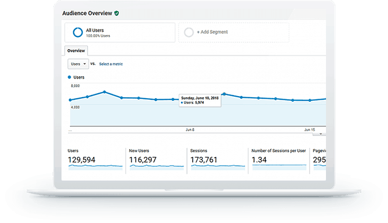 SEO clients analytics