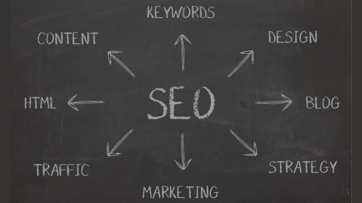 work on your seo to save money on backlinking