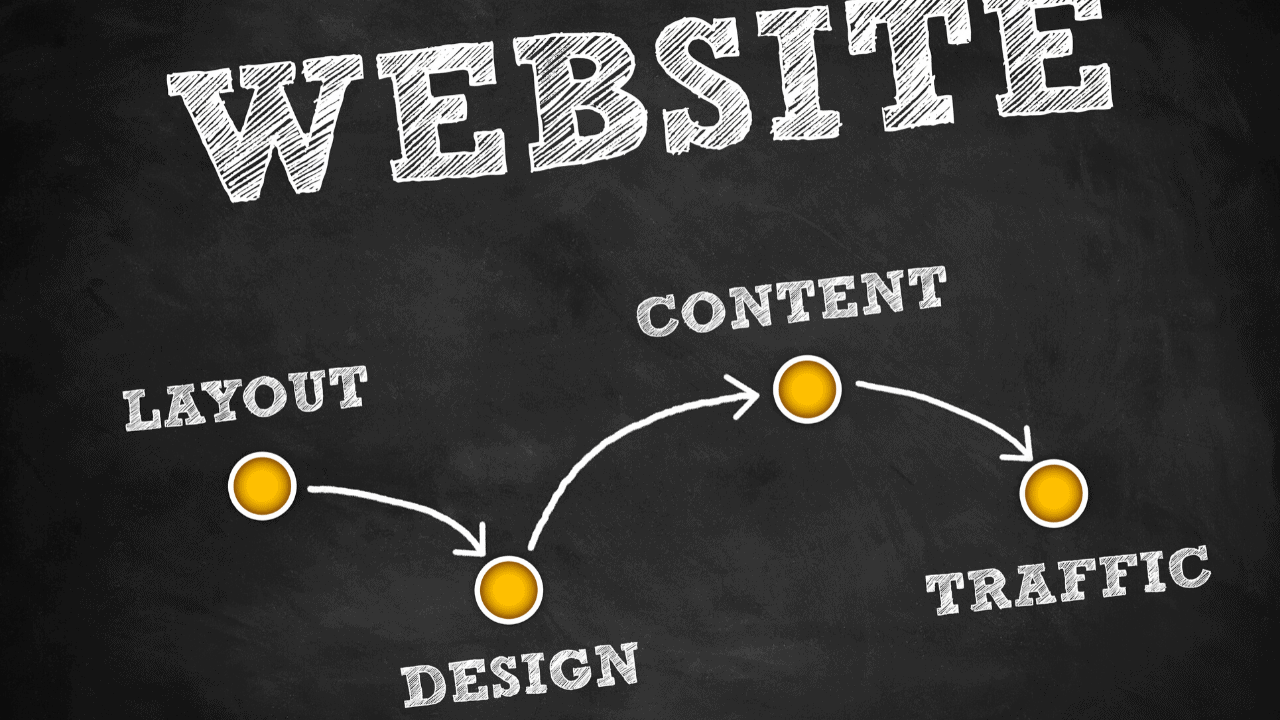 website design strategy ideas
